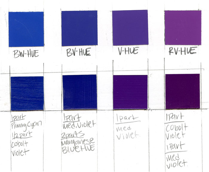 violet color aid and painted color chart emily tobias